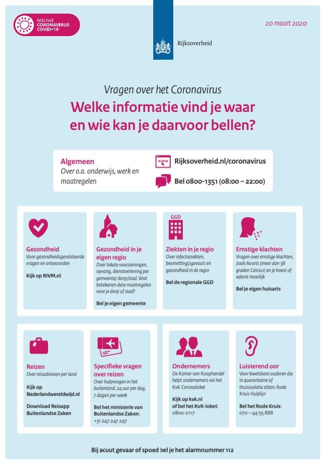 Waar kan je de juiste informatie vinden poster